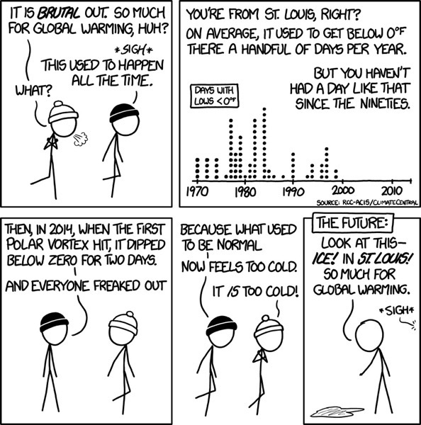 Xkcd cold weather global warming