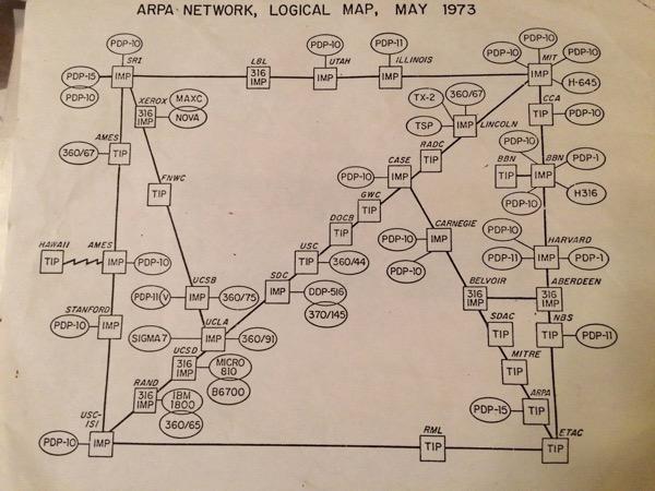 Internet map 1973