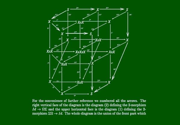 Voevodsky Diagram jpg